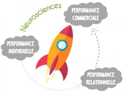 Les neurosciences au service de la performance commerciale et managériale